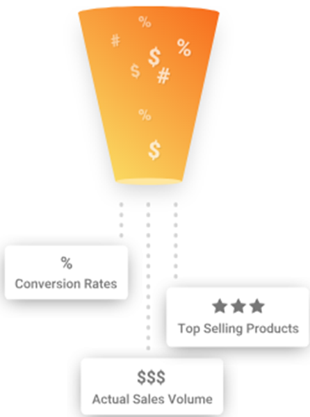 View Competitors Sales Figures with NachoAnalytics
